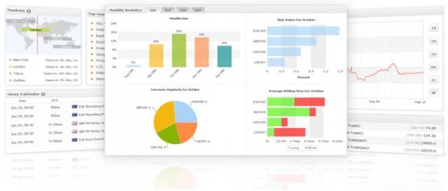 Как сделать мониторинг своего счета на Myfxbook