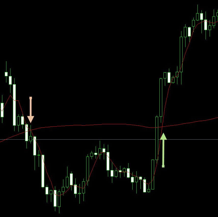 4hr Trader стратегия 2