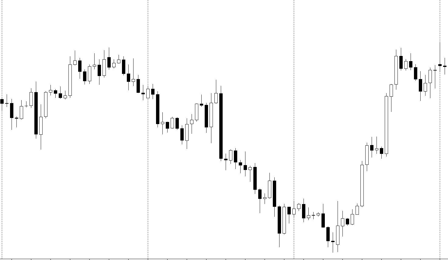 eurjpy lazy trader