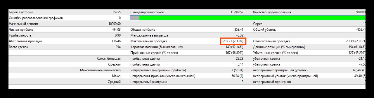 upravlenie-riskami-v-sovetnikah-tipyi-mm-v-torgovyih-ekspertah-fiksirovannyiy-lot-2