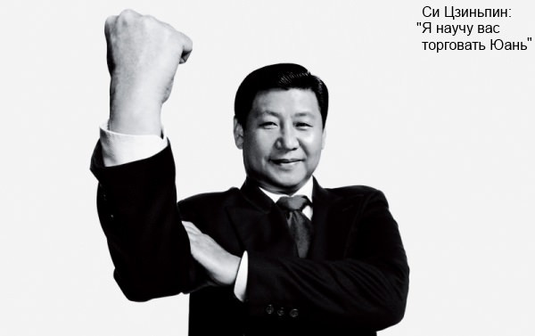 Валютная пара USDCNH Китайский юань