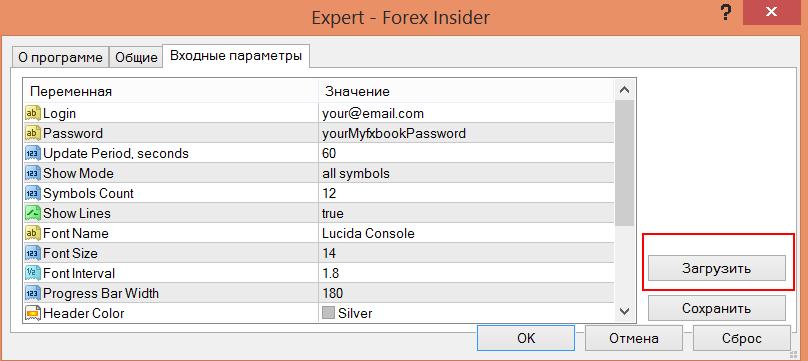 Загрузка пресетов для Forex Insider