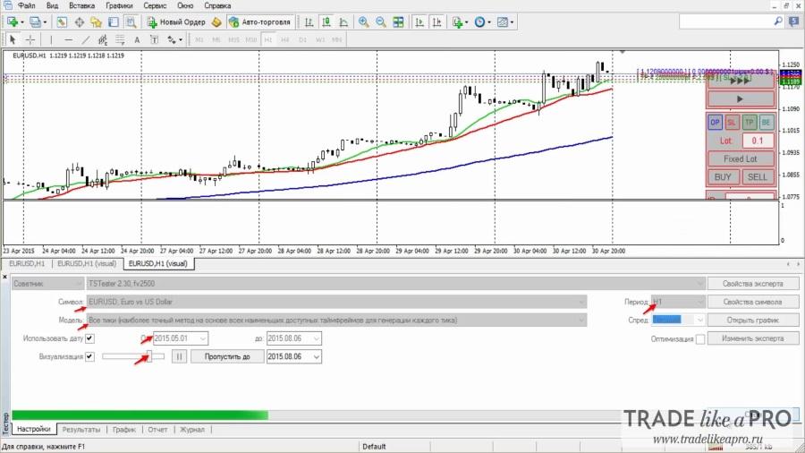 TradeSystem2 в тестере стратегий