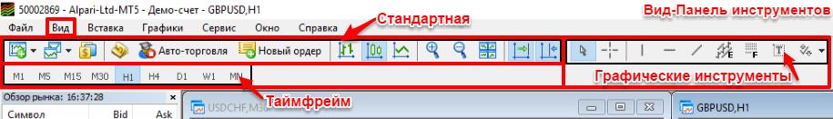 Меню-Вид-Панель инструментов в Mt5