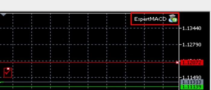Навигатор-Отображение советника на графике в Mt5