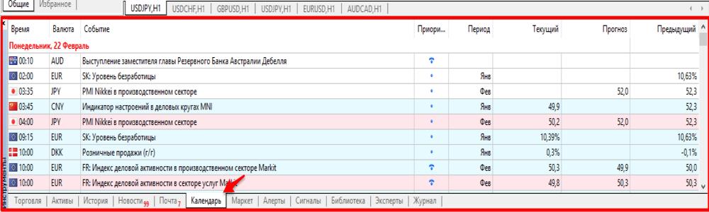 Окно-Инструменты-Календарь в Mt5