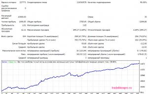 MindTheGap 3.0 AUDNZD 2007 2016 lot 0.1