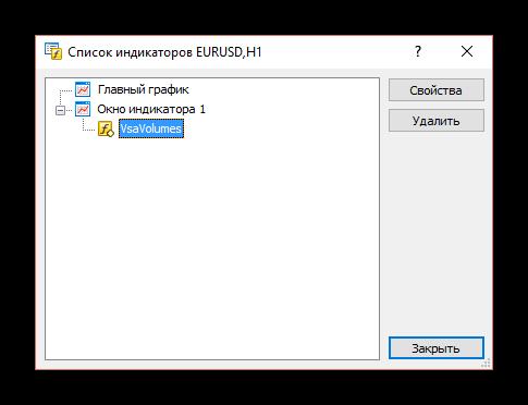 Как установить индикатор в MetaTrader 5. Изменение настроек индикатора 1