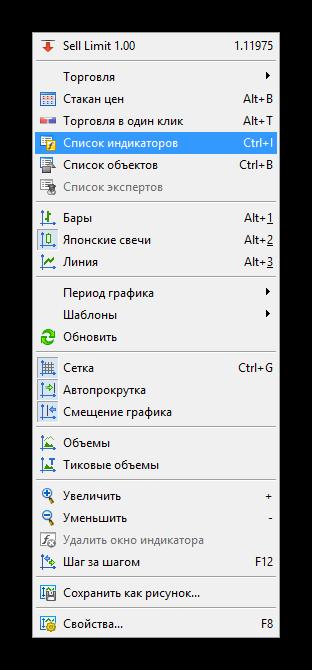 Как установить индикатор в MetaTrader 5. Изменение настроек индикатора