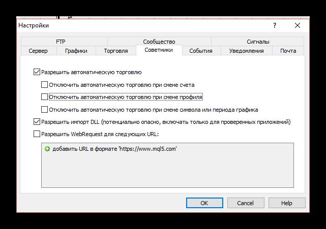 Как установить индикатор в MetaTrader 5. Установка индикатора из интернета 4