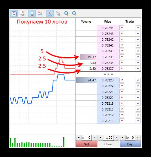 chto-takoe-likvidnost-likvidnost-na-foreks-opasnosti-slaboy-likvidnosti-2
