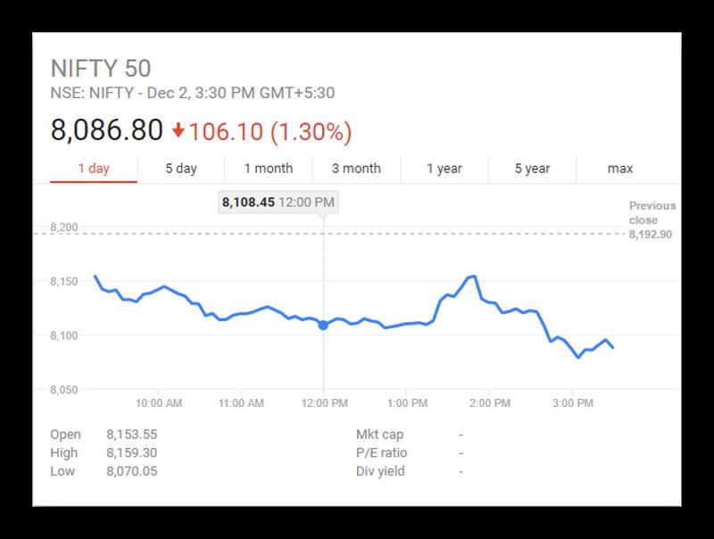 obzor-paryi-usdinr-volatilnost