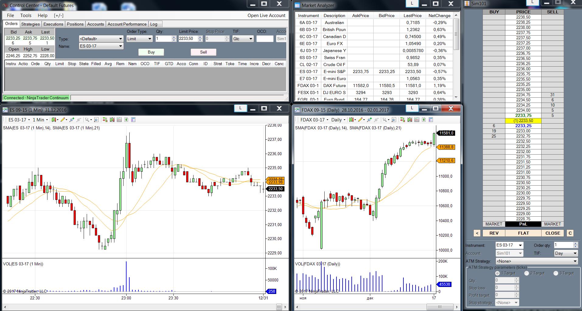 Ninja Trader - обзор торгового терминала для VSA анализа