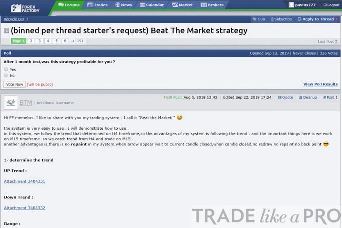 Трендовая ТС Beat The Market – покори рынок внутри дня