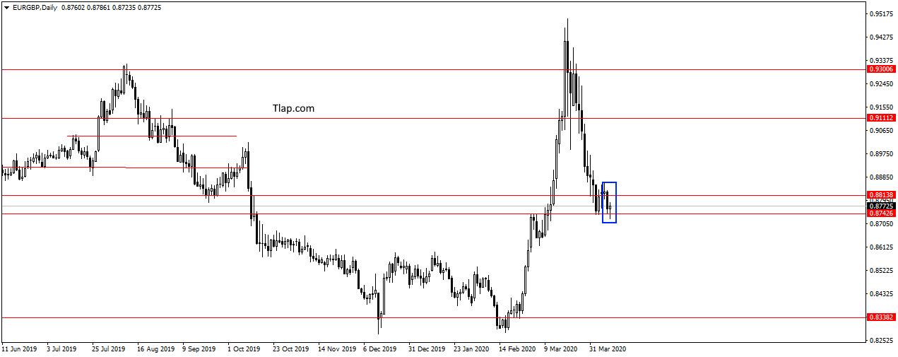 Форекс (валютный рынок): новости, события, обзоры, аналитика