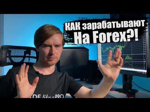 Как зарабатывают на Forex - СУТЬ трейдинга на Валютном рынке, обучение трейдингу