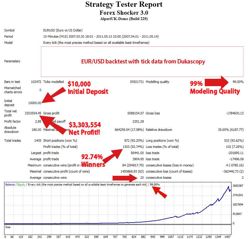 Forex shocker 3.0 скачать вебмани чеки