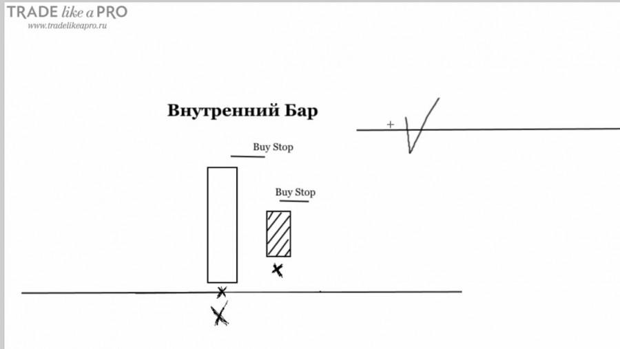 как выставить трейлинг стоп бинанс