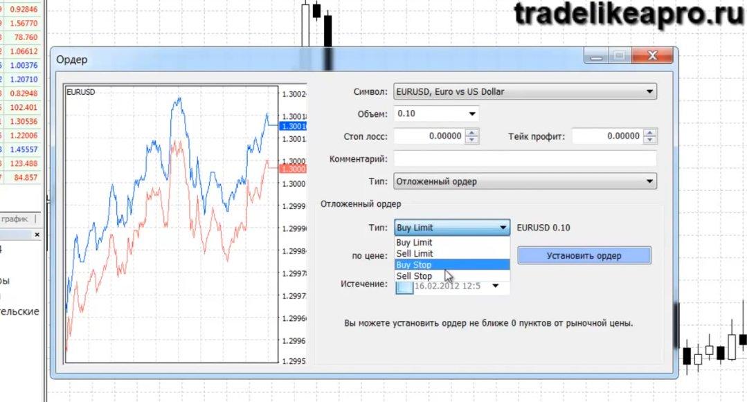 Как правильно ставить отложенные ордера на форекс форекс forex акции фондовый рынок