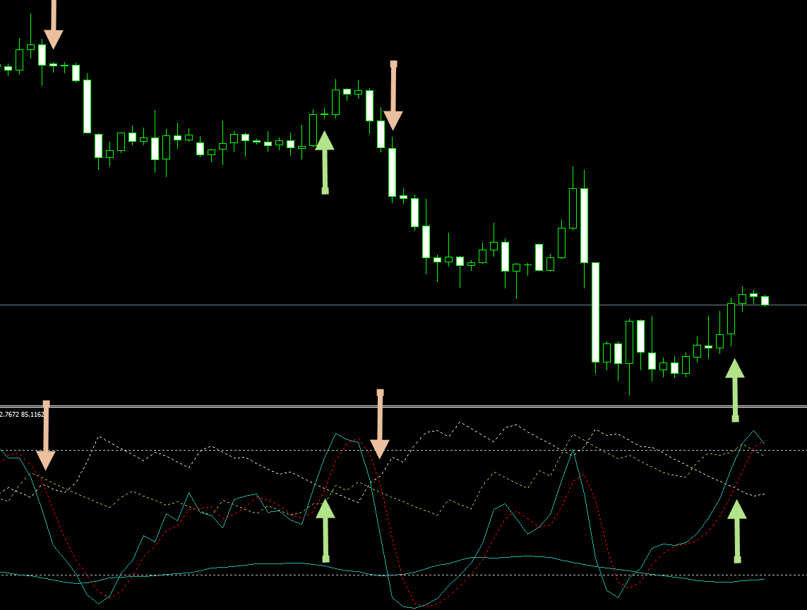 4hr Trader стратегия 1