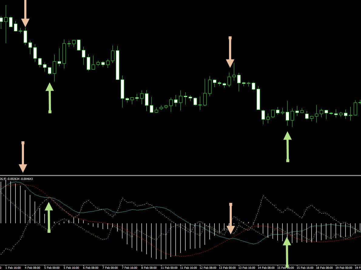 4hr Trader стратегия 3