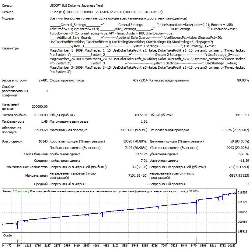 Советник форекс взломщик описание бинарные опционы для андроид на русском