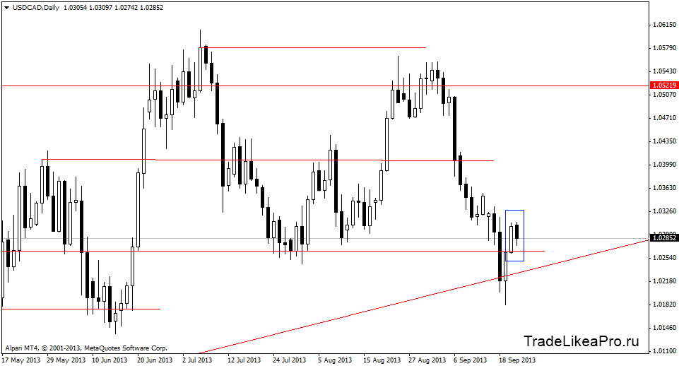 usdcaddaily 24092013