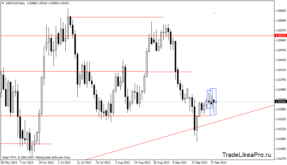 usdcaddaily 1.10.2013
