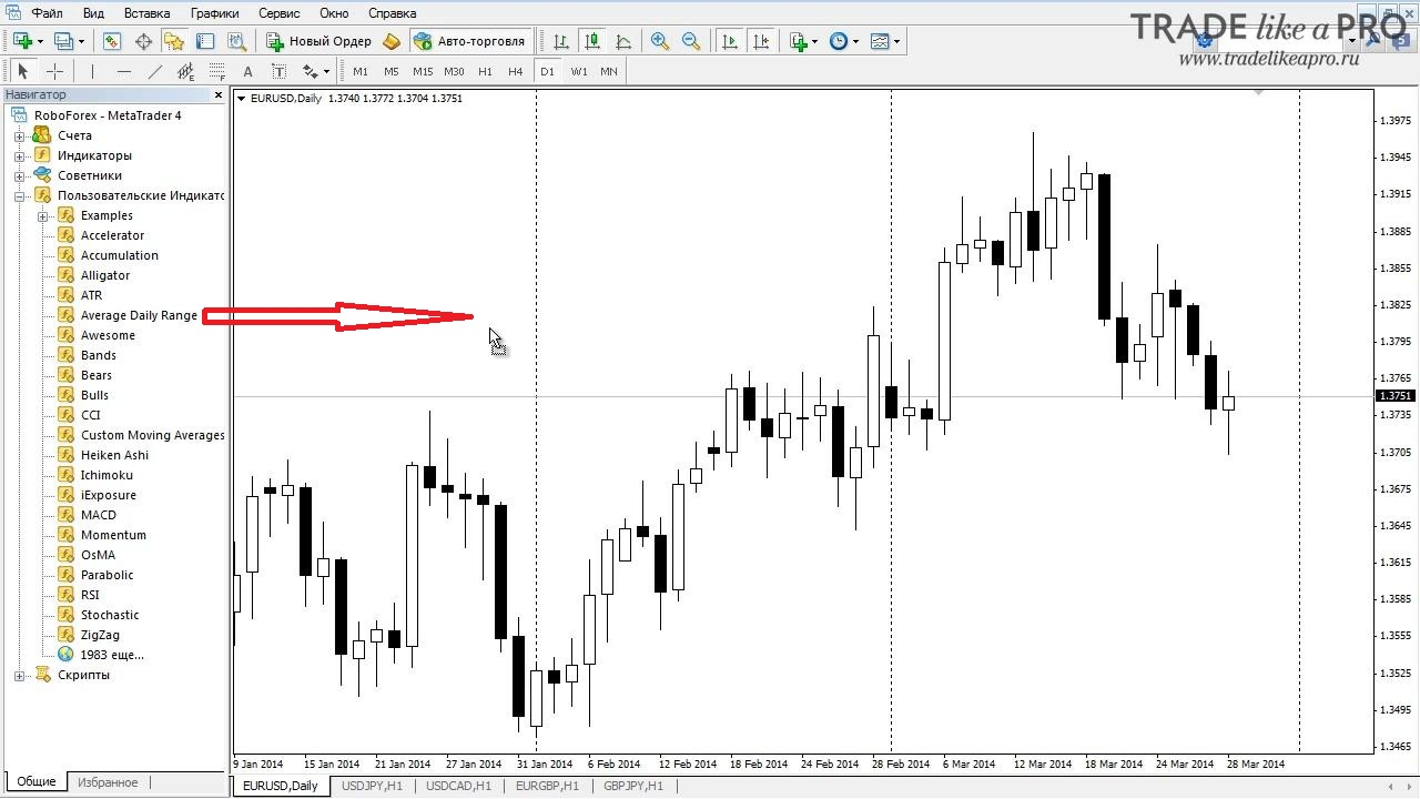 Форекс индикатор daily range projections скачать бесплатно forex trade system индикаторы