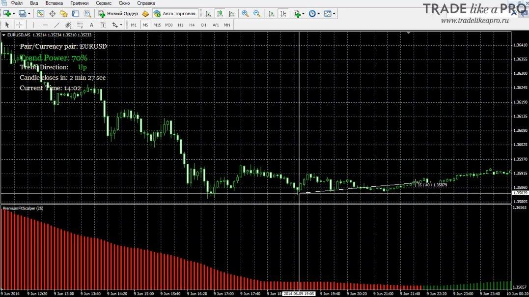 Скальперы форекс 2014 г скачать прогноз изменения курса доллара