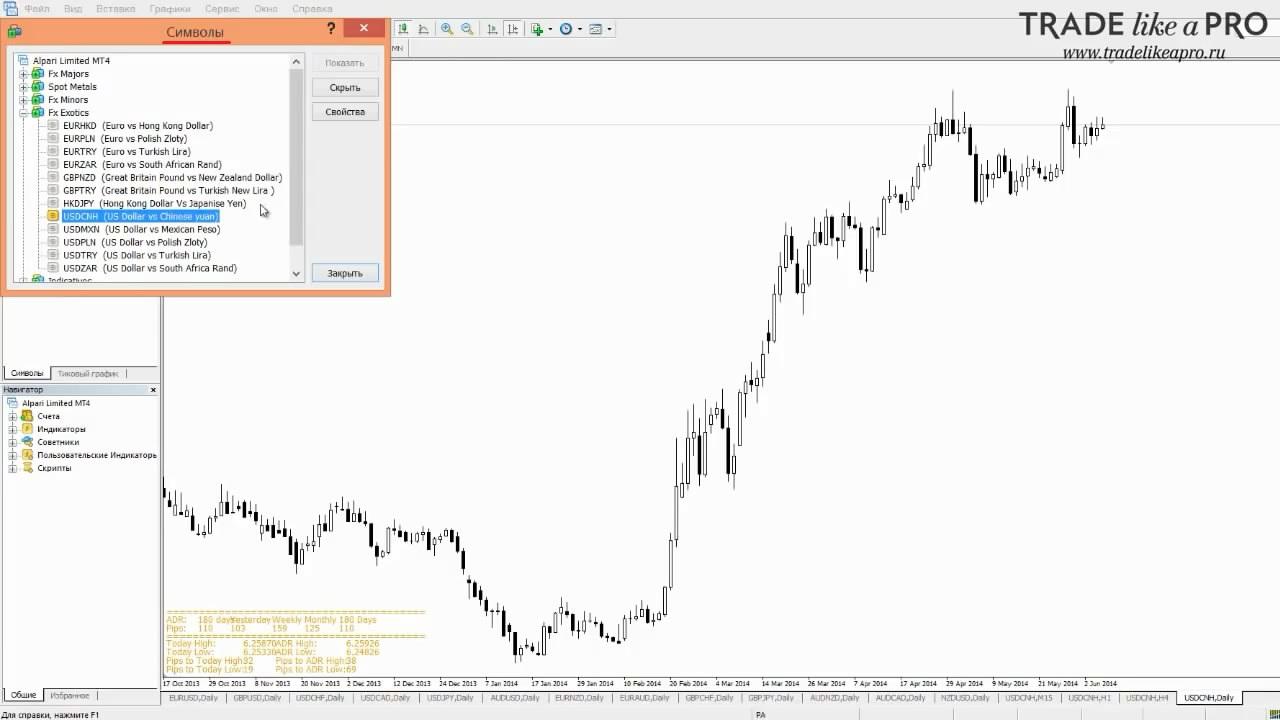 Торговля на пробоях коробок forex lang ru финансовые брокеры