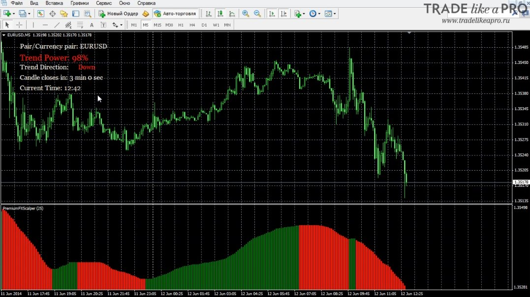 Прогнозы форекса 12-03-2012 индекс ртс forex