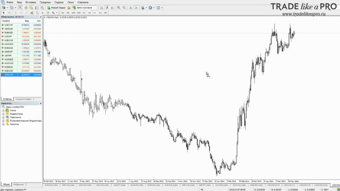 Обозначение китайской валюты на форексе