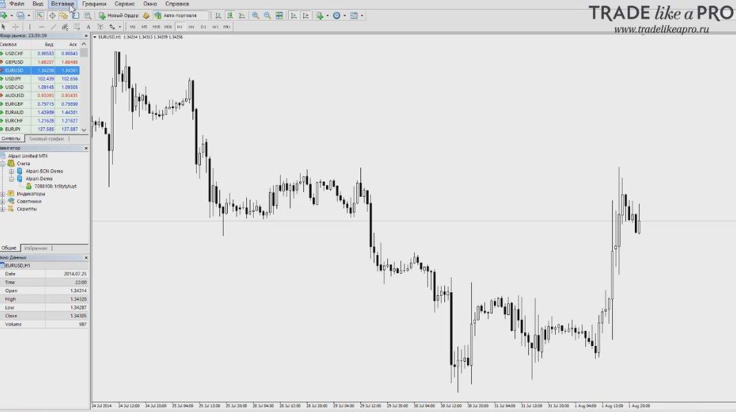 Стратегия лавина форекс курс рубля к доллару и евро онлайн