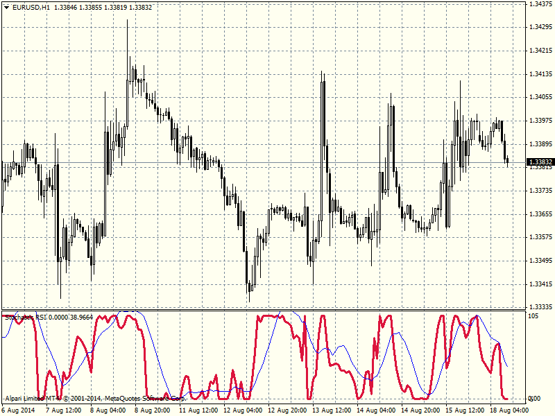 stochastic rsi screen 1