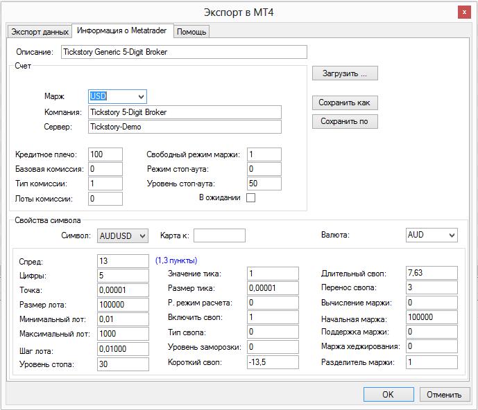 Export MT4 info o Metatrader