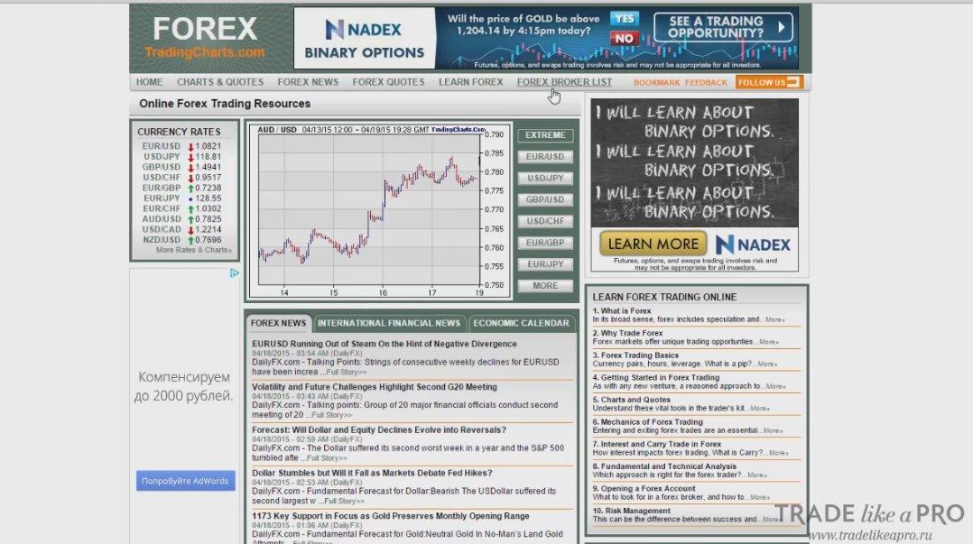 Торги на форекс выходные картинки форекс биржа