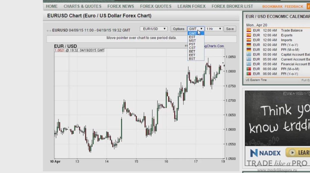 Стоит ли покупать на выходные золото в форексе курса валют на форекс
