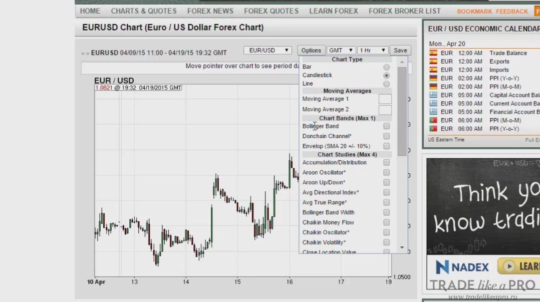 Программа для прогнозирования форекс показывает на 5 минут раньше курс доллар юань динамика