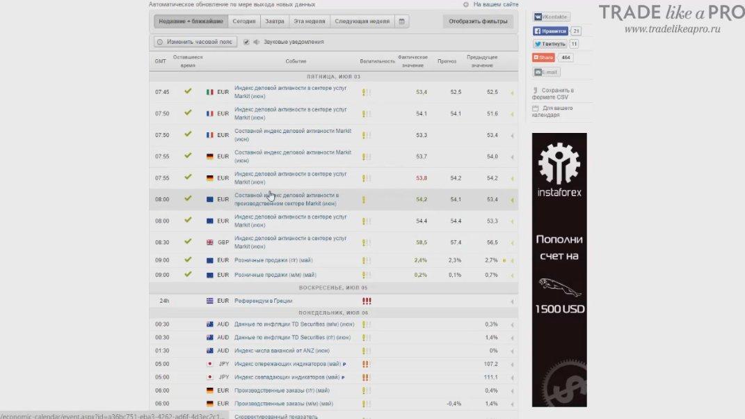 Статистика календарь форекс ипотека в великобритании
