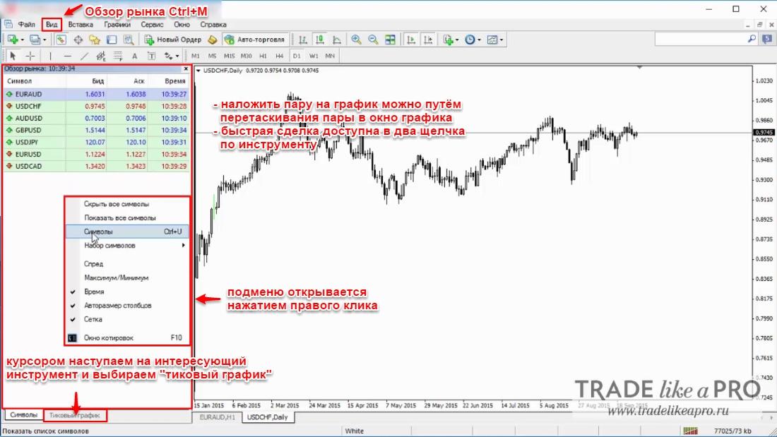 13 Меню (вид - обзор рынка) Metatrader 4