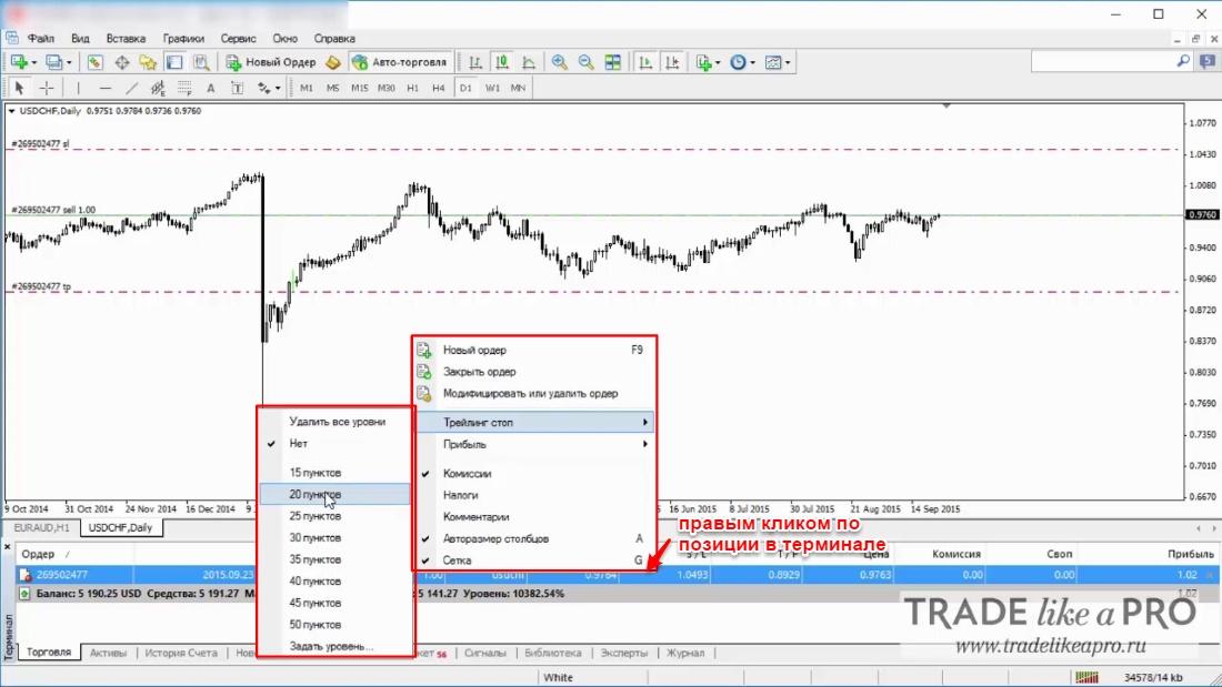 Tradelikeapro forex tester