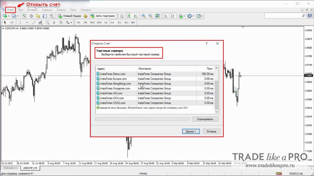 Обучающие программы forex сообщений курс валют россия форекс