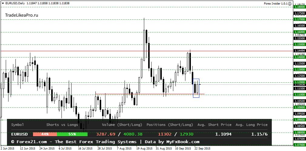 Программы для анализа валютного рынка форекс stels форекс советник настройки отзывы