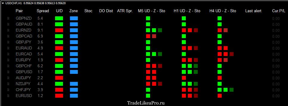 FX1D0 dashboard