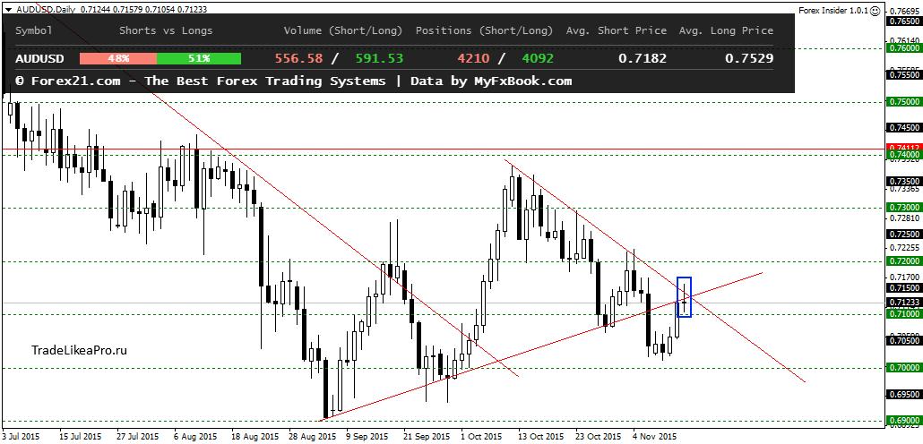 Рынок форекс технический анализ cl4url=www.profi-forex.org/novosti-rossii/entry1008258398.html<lang=ru<lr=163