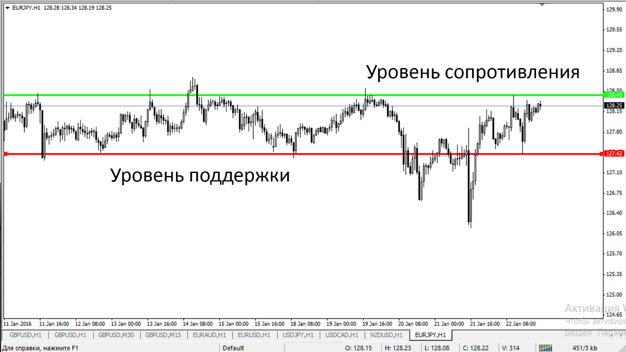 Этапы развития и современное состояние рынка форекс how does forex trading work pdf