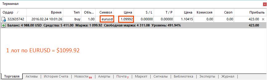 Отображение расчета максимального лота по паре EURUSD в торговом терминале