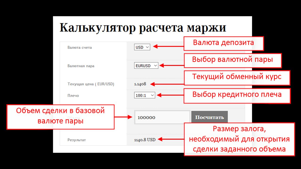 Калькулятор расчета маржи от httptradelikeapro.ru 1
