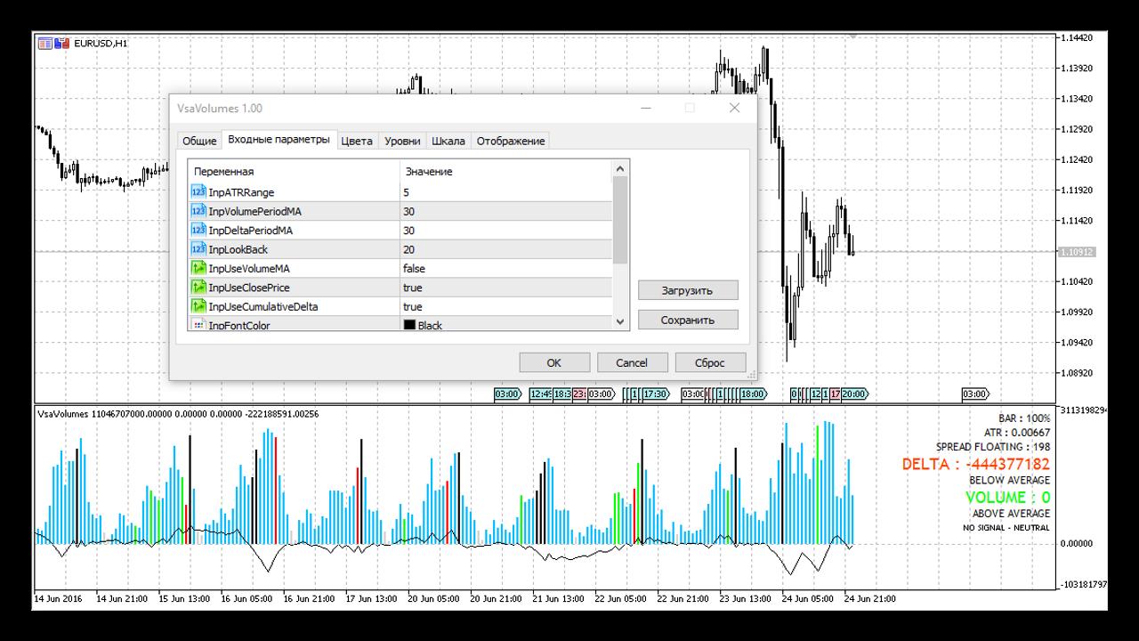 Как установить индикатор в MetaTrader 5. Установка индикатора из интернета 7